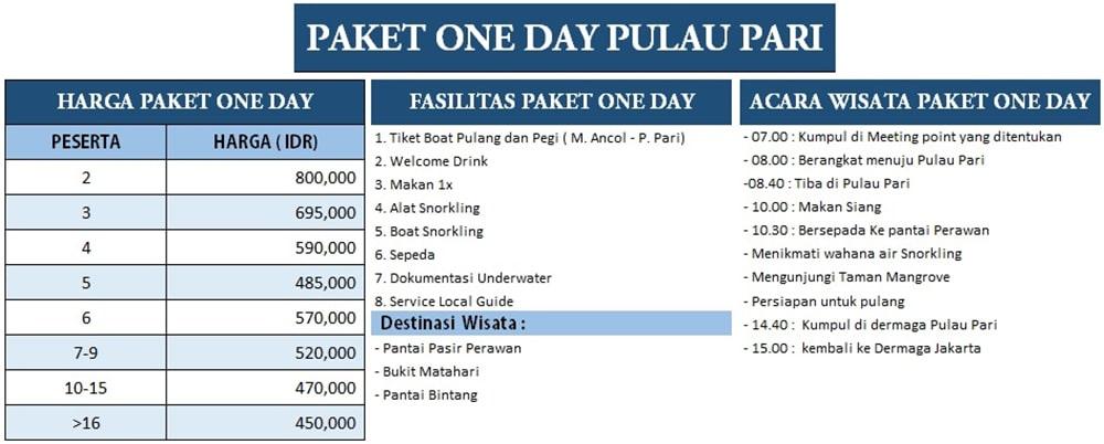 Paket Pulau Pari 1 hari
